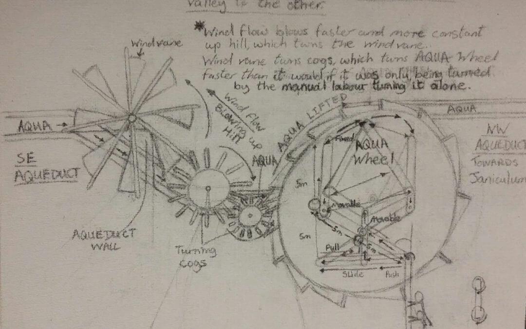 ReCO2gnition artefact illustration